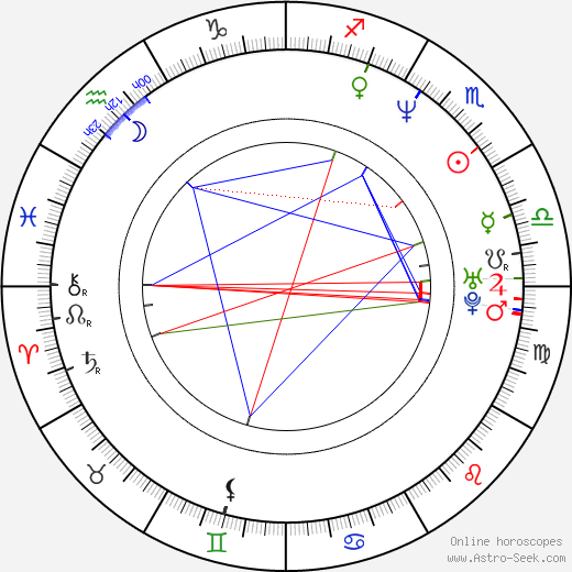 Tsunku birth chart, Tsunku astro natal horoscope, astrology