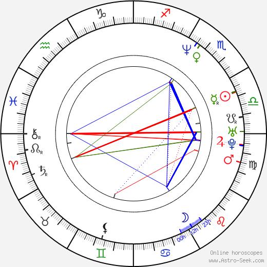 Vanessa Marcil tema natale, oroscopo, Vanessa Marcil oroscopi gratuiti, astrologia