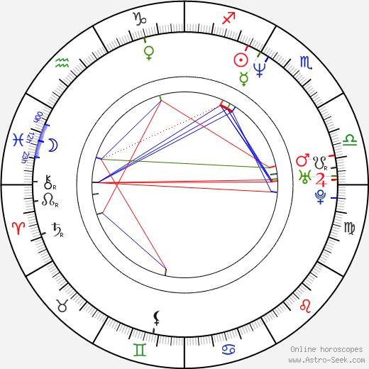 Alejandro Chomski birth chart, Alejandro Chomski astro natal horoscope, astrology