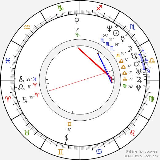Amber Michaels birth chart, biography, wikipedia 2020, 2021