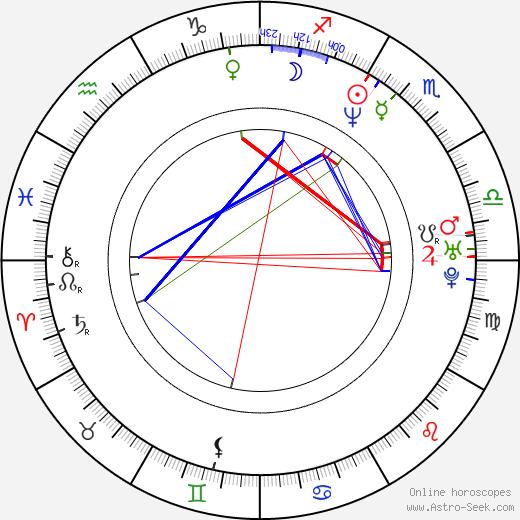 Antonio Tarver tema natale, oroscopo, Antonio Tarver oroscopi gratuiti, astrologia