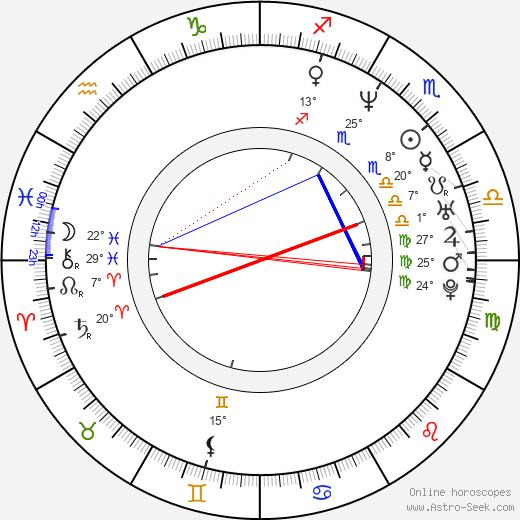 Belinda McClory birth chart, biography, wikipedia 2019, 2020