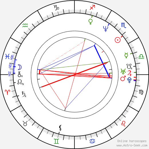 Belinda McClory astro natal birth chart, Belinda McClory horoscope, astrology