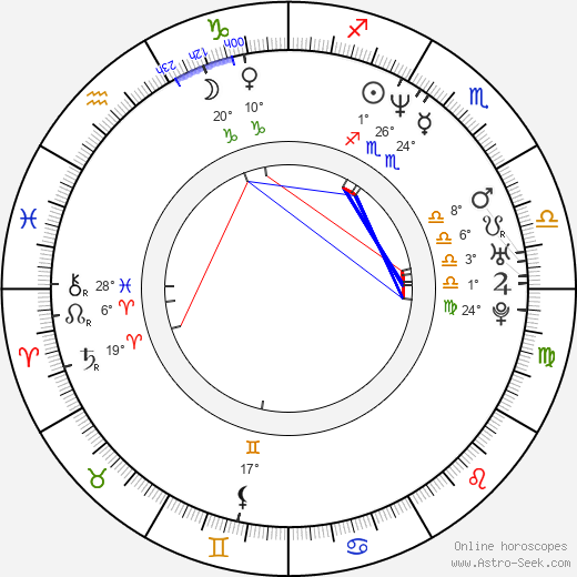 Brennan Brown birth chart, biography, wikipedia 2019, 2020