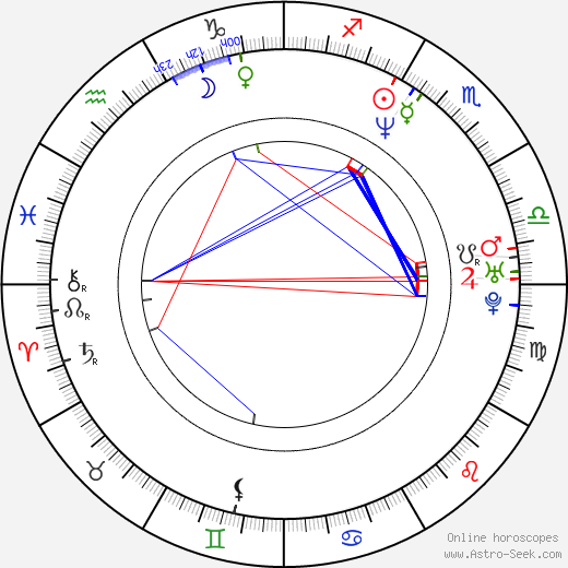 Brennan Brown astro natal birth chart, Brennan Brown horoscope, astrology