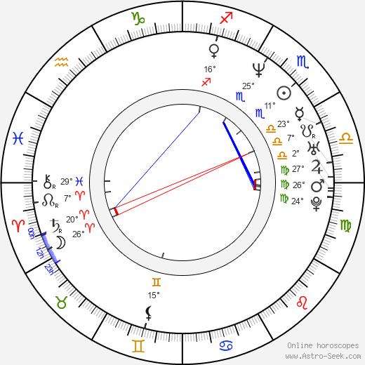 Chadd Nyerges birth chart, biography, wikipedia 2020, 2021