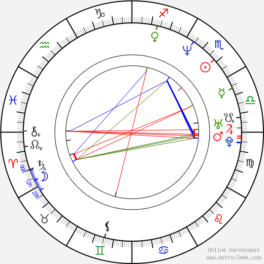 Chadd Nyerges birth chart, Chadd Nyerges astro natal horoscope, astrology