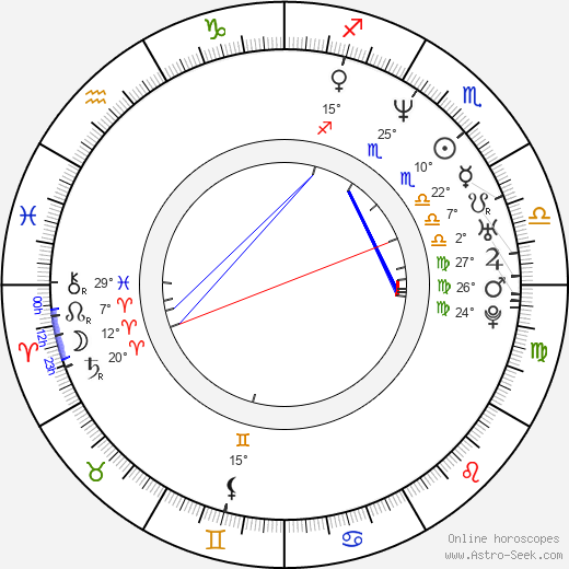 Daniel Monroe birth chart, biography, wikipedia 2019, 2020