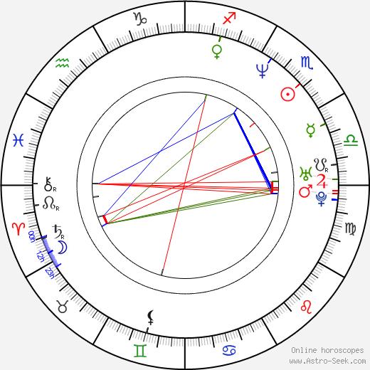 Debbie Rochon astro natal birth chart, Debbie Rochon horoscope, astrology