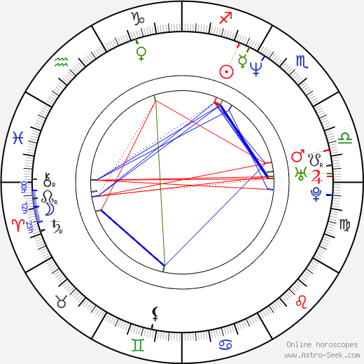 Dee Brown astro natal birth chart, Dee Brown horoscope, astrology
