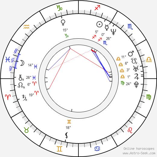 Dina Pearlman birth chart, biography, wikipedia 2020, 2021