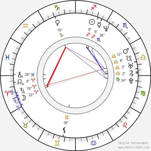 Francie Swift birth chart, biography, wikipedia 2020, 2021