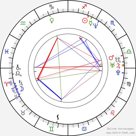 Francie Swift birth chart, Francie Swift astro natal horoscope, astrology