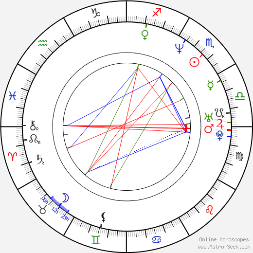 J. D. Evermore birth chart, J. D. Evermore astro natal horoscope, astrology