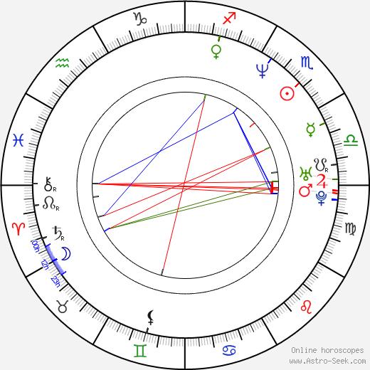 Keiji Gotoh birth chart, Keiji Gotoh astro natal horoscope, astrology