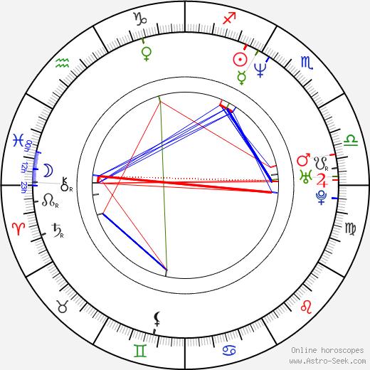 Lancelot Narayan birth chart, Lancelot Narayan astro natal horoscope, astrology