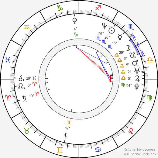 Martin Sitta birth chart, biography, wikipedia 2019, 2020