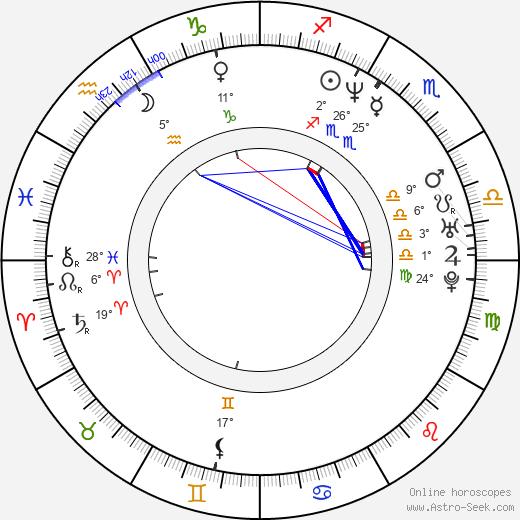 Maura M. Knowles birth chart, biography, wikipedia 2020, 2021