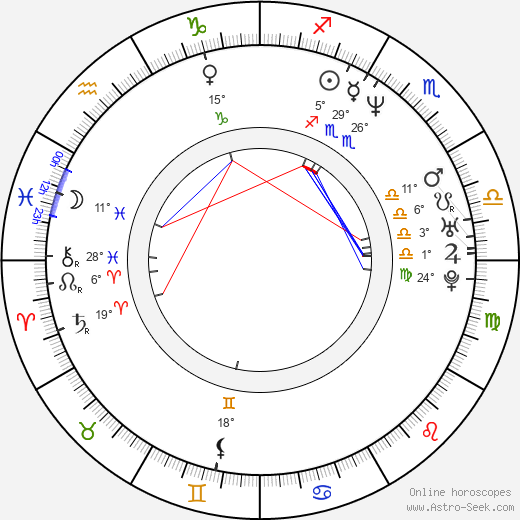 Nader T. Homayoun birth chart, biography, wikipedia 2020, 2021