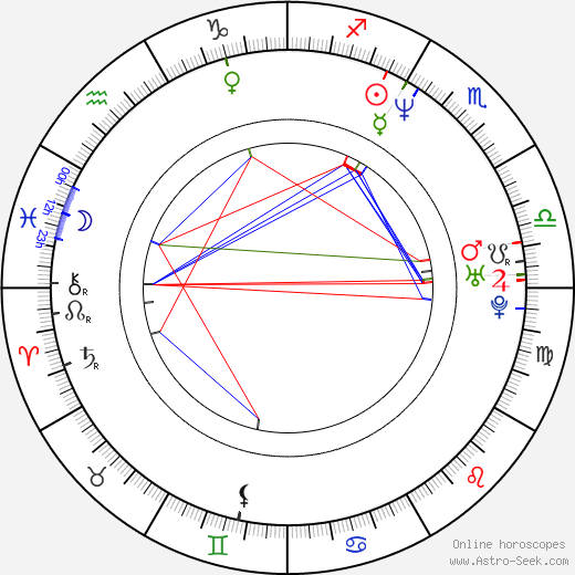 Nader T. Homayoun birth chart, Nader T. Homayoun astro natal horoscope, astrology