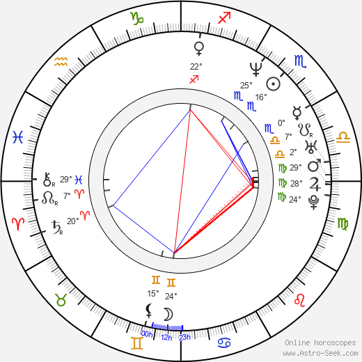 Parker Posey birth chart, biography, wikipedia 2019, 2020