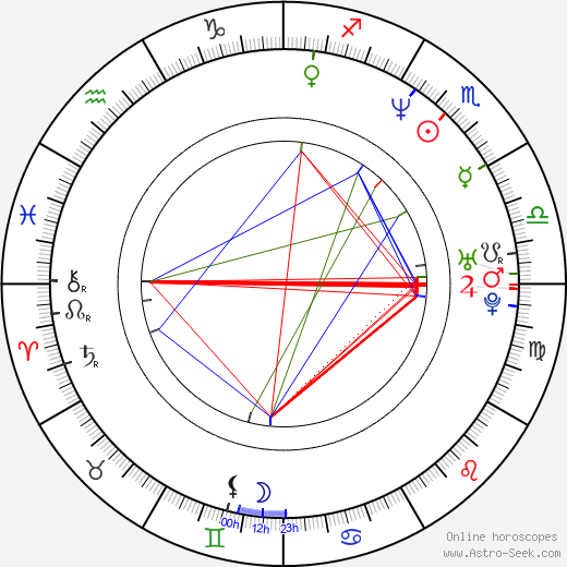 Parker Posey astro natal birth chart, Parker Posey horoscope, astrology