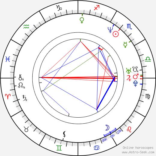 Peaches tema natale, oroscopo, Peaches oroscopi gratuiti, astrologia