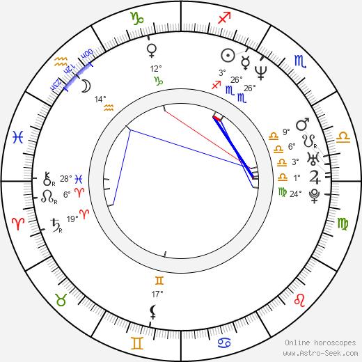 Phil Leirness birth chart, biography, wikipedia 2020, 2021