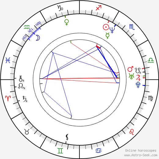 Phil Leirness birth chart, Phil Leirness astro natal horoscope, astrology
