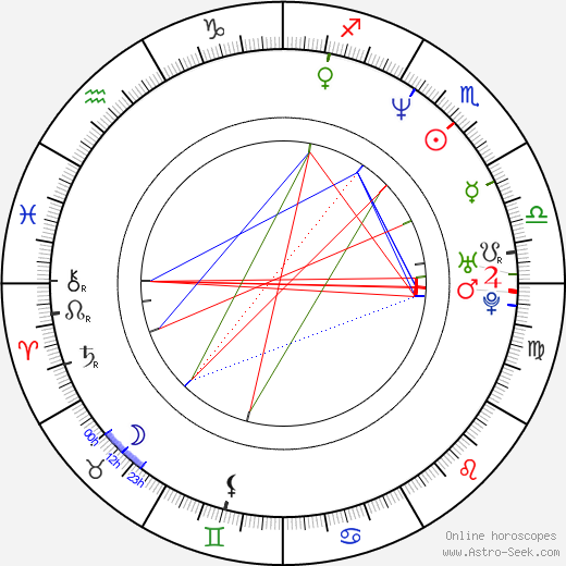 René Lavan birth chart, René Lavan astro natal horoscope, astrology