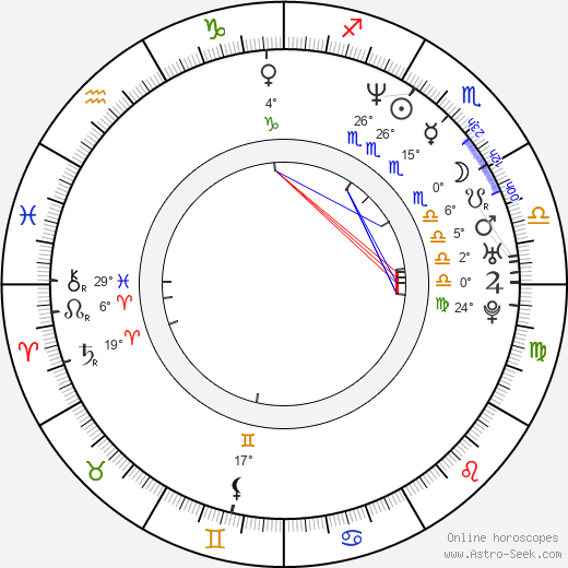 Rich Fulcher birth chart, biography, wikipedia 2020, 2021