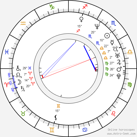Samantha Ferris birth chart, biography, wikipedia 2018, 2019