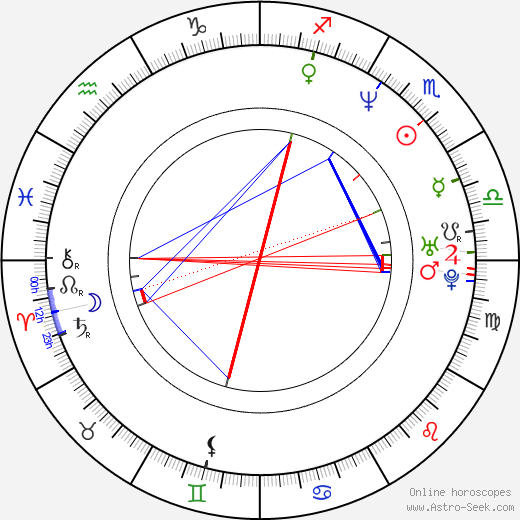 Samantha Ferris astro natal birth chart, Samantha Ferris horoscope, astrology