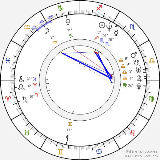 Scott Krinsky birth chart, biography, wikipedia 2019, 2020