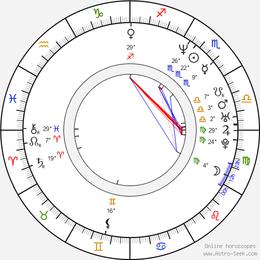 Serge Postigo birth chart, biography, wikipedia 2018, 2019