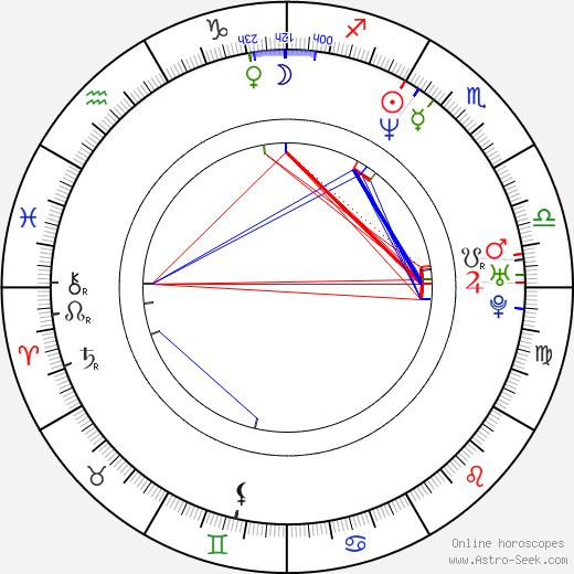 Sidse Babett Knudsen tema natale, oroscopo, Sidse Babett Knudsen oroscopi gratuiti, astrologia