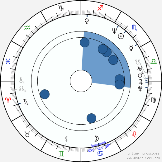 Steve Brookstein wikipedia, horoscope, astrology, instagram