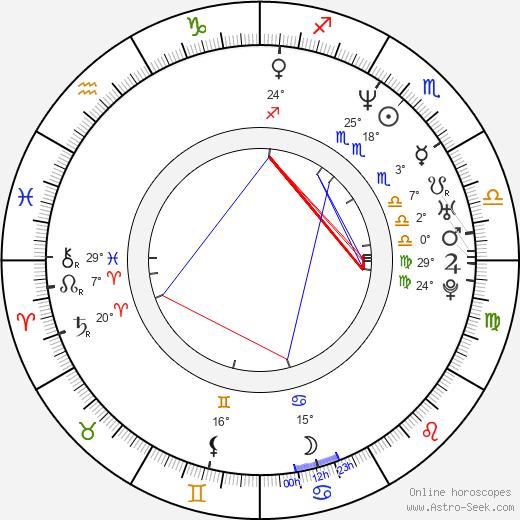 Steve Brookstein birth chart, biography, wikipedia 2020, 2021