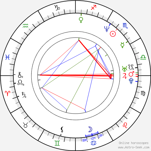 Steve Brookstein birth chart, Steve Brookstein astro natal horoscope, astrology