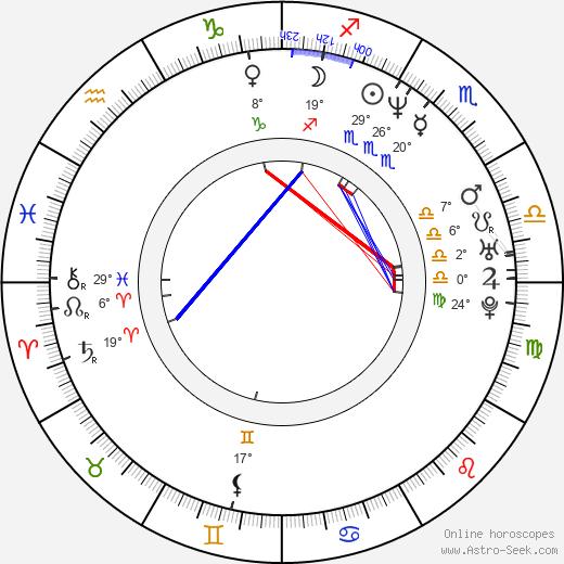 Tamara Gorski birth chart, biography, wikipedia 2020, 2021