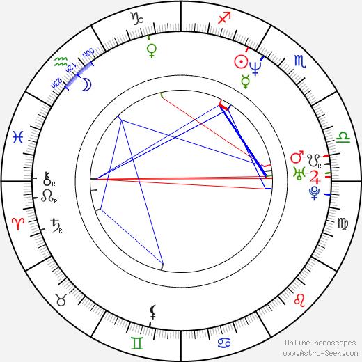 Tunde Baiyewu astro natal birth chart, Tunde Baiyewu horoscope, astrology