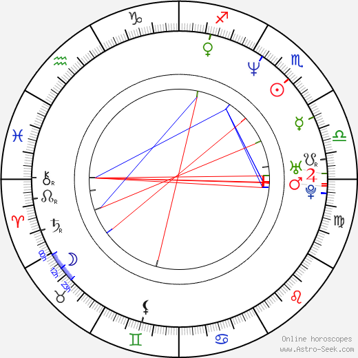 Tyler Tharpe день рождения гороскоп, Tyler Tharpe Натальная карта онлайн