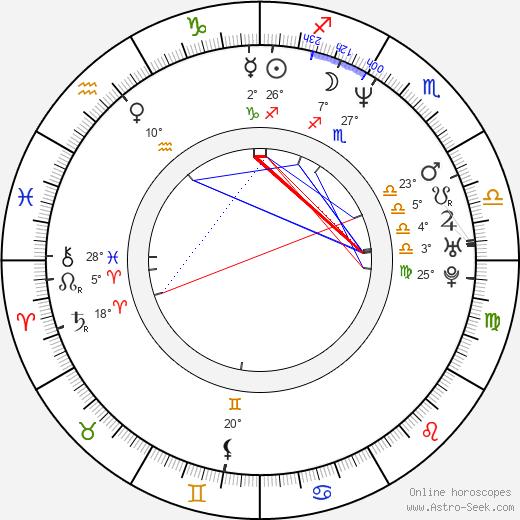 Alejandro Sanz birth chart, biography, wikipedia 2019, 2020