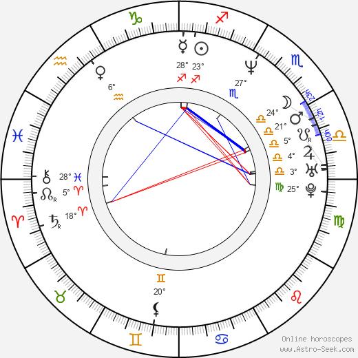 Alexandre Thibault birth chart, biography, wikipedia 2020, 2021