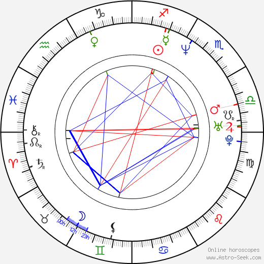 Angela Cornell tema natale, oroscopo, Angela Cornell oroscopi gratuiti, astrologia