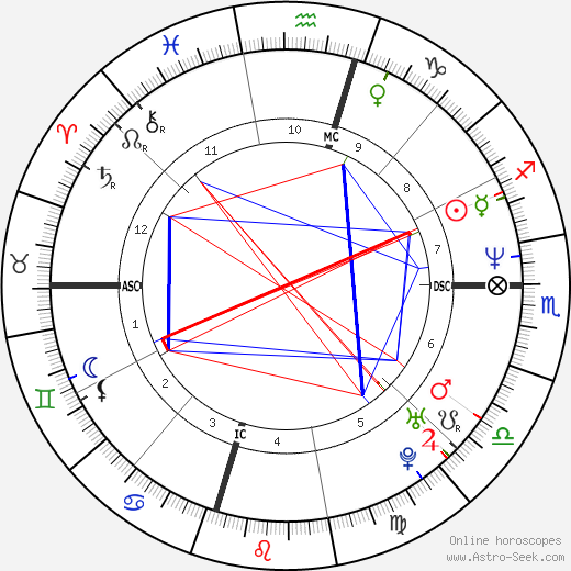 Arnelle Simpson день рождения гороскоп, Arnelle Simpson Натальная карта онлайн