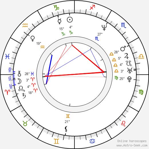 Bill Lawrence birth chart, biography, wikipedia 2020, 2021