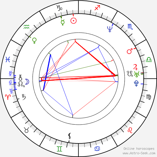 Bill Lawrence birth chart, Bill Lawrence astro natal horoscope, astrology