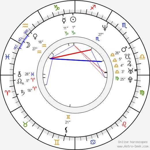 Corey A. Jackson birth chart, biography, wikipedia 2019, 2020