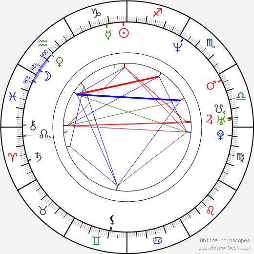 Corey A. Jackson astro natal birth chart, Corey A. Jackson horoscope, astrology